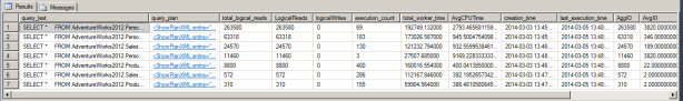 SQL Server TOP IO Queries
