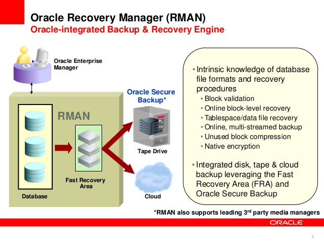 How to Restore Oracle Database via RMAN from Tape Backup